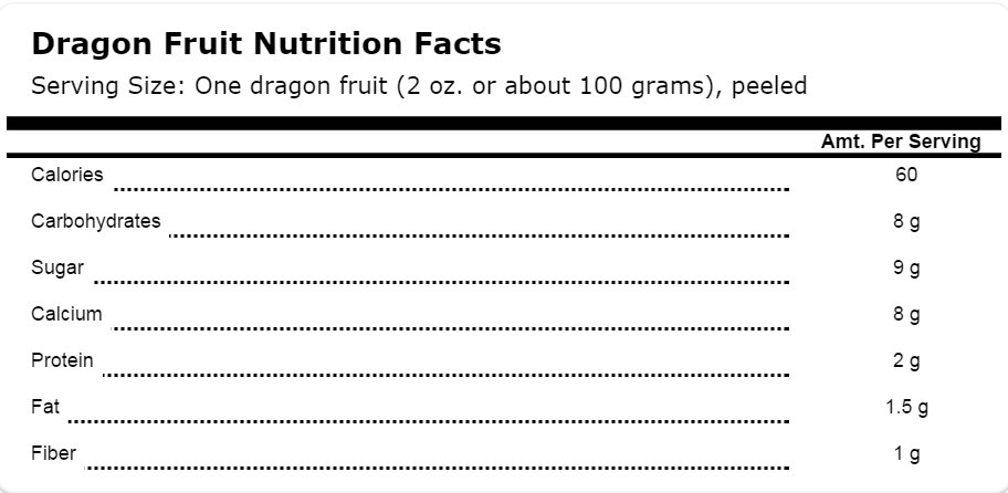 fruit calories dragon fruit nutrition