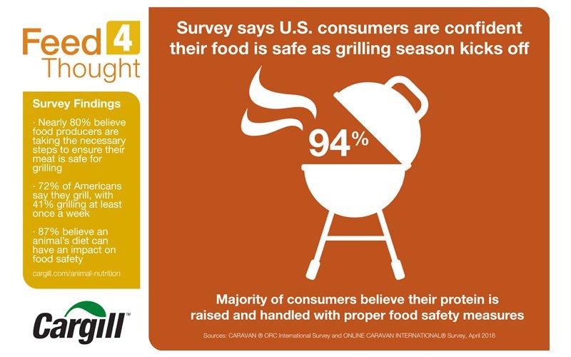 cargill food safe